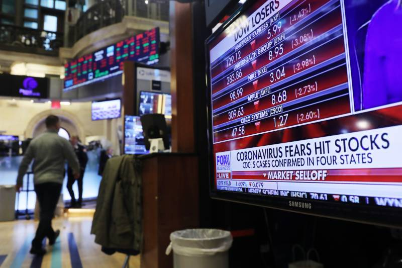 Global sell-off eases as markets track spreading virus