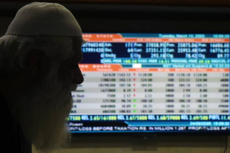 Share prices bounce back, gain 636.80 points