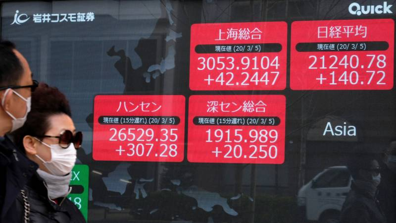 Asian markets plunge as traders try to maintain stimulus rally
