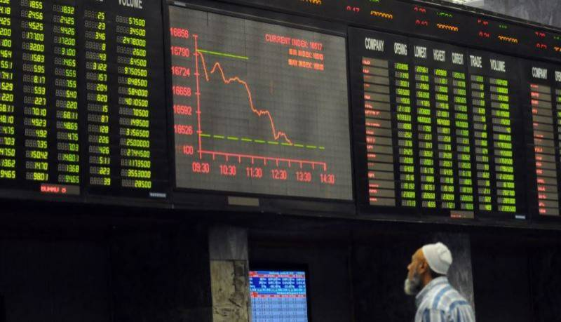 KSE-100 Index goes south, down by over 1,000 points