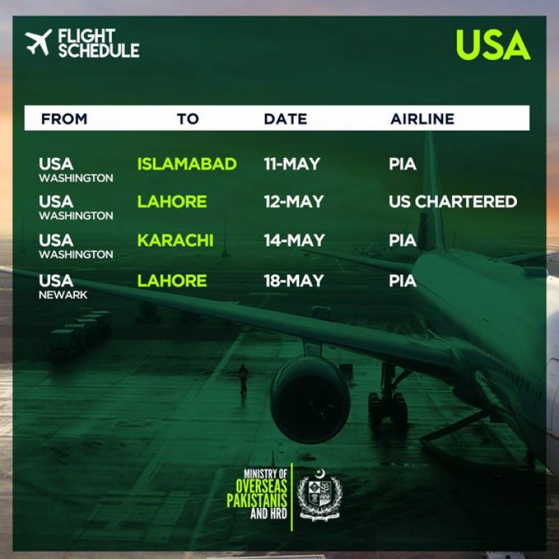 Three PIA flights to bring back stranded Pakistanis from US