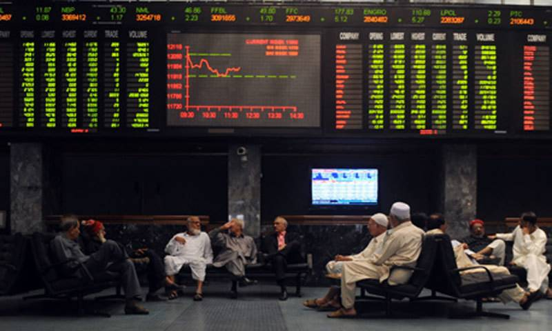 KSE-100 Index goes up by 111.86 points