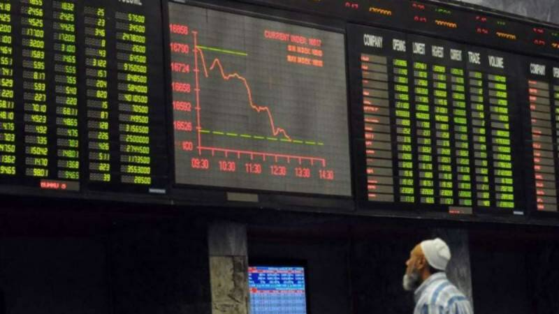 Pakistan Stock Exchange sheds 203.36 points
