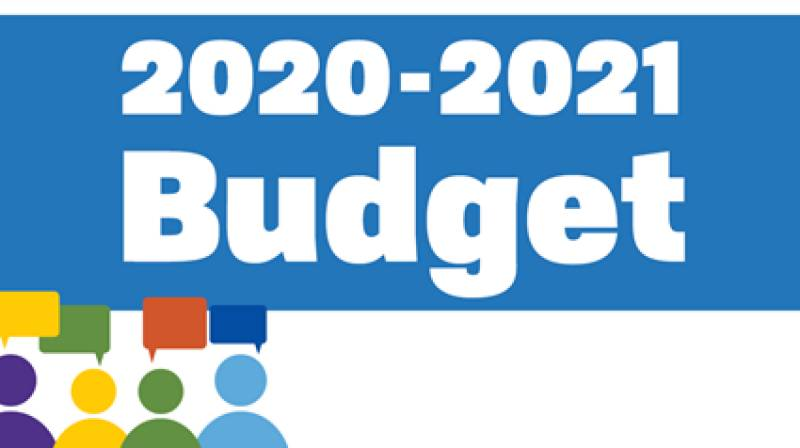 Salient features of budget 2020-21