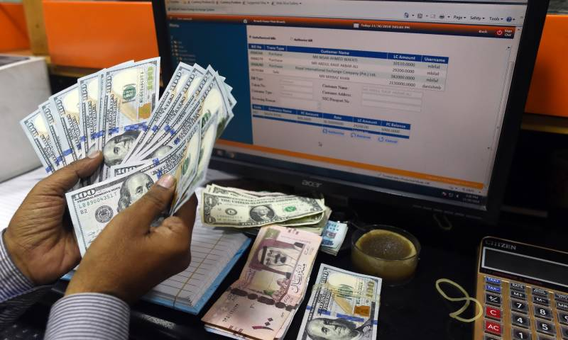 Dollar continues surging, up by 52 paisas