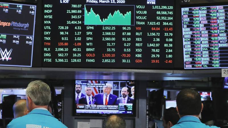 Stock market rebound held back by new virus cases