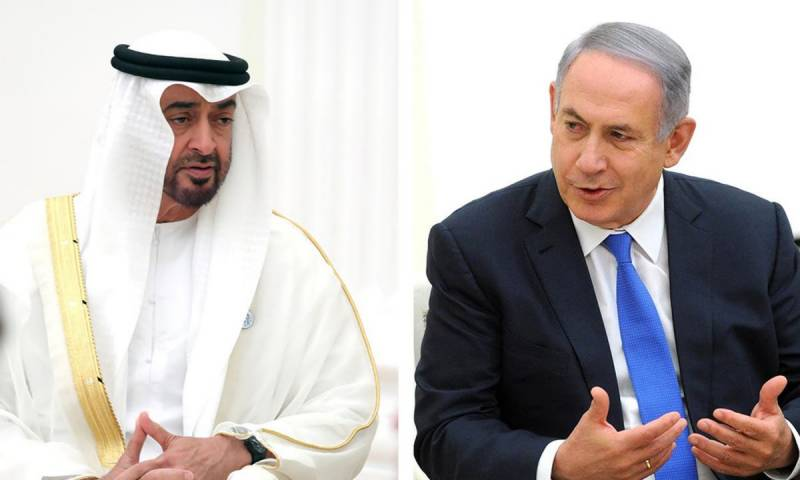 Israel-UAE Abraham Accord 2020