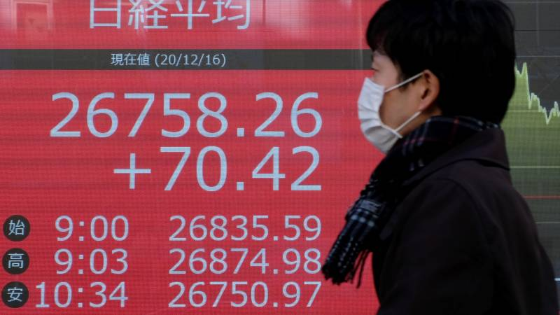 Stocks mixed and pound, oil sink as virus offsets stimulus deal