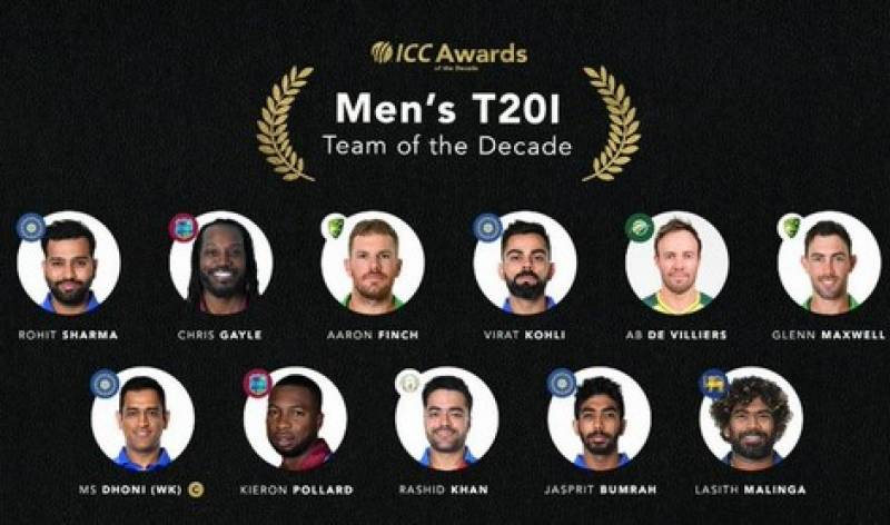 Strong reaction after ICC names T20I Team of the Decade…having no Pakistani