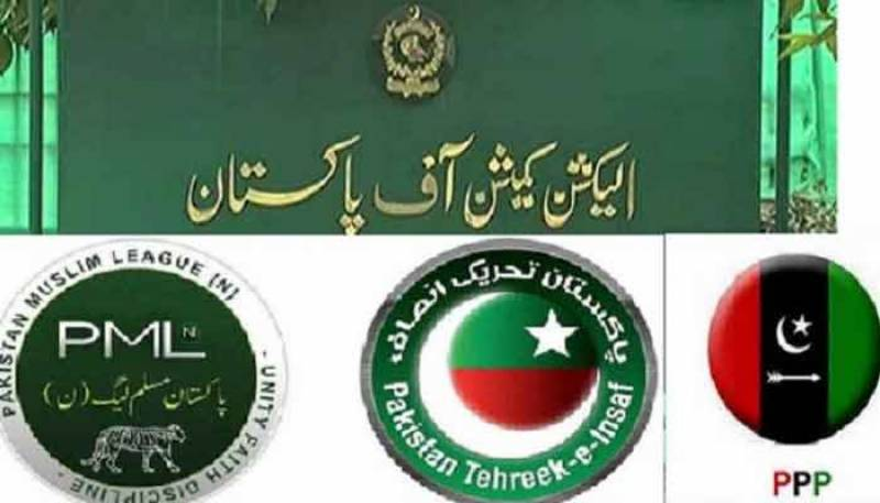 PTI asks ECP to conduct hearing on daily basis in PML-N, PPP foreign funding cases