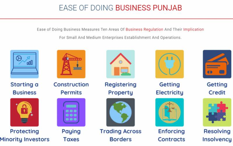 Punjab launches ease of doing business Application and Monitoring Dashboard