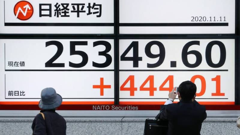 Most Asian markets rise after healthy US jobs report
