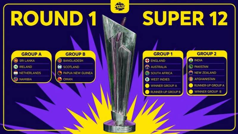 Pakistan, India are in same group for ICC T20 World Cup