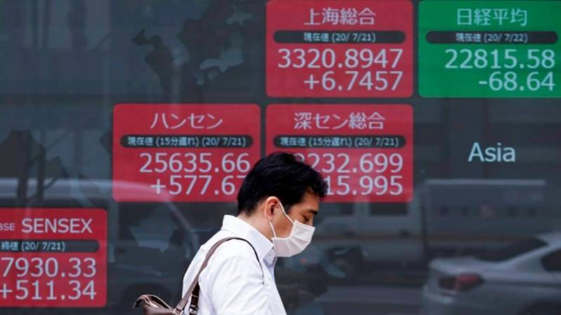 Most Asian markets down on China worries after Wall St drop