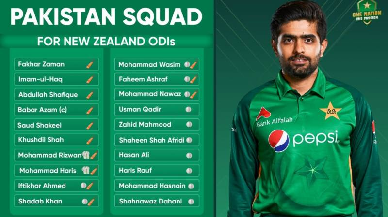 Pakistan name 20-player ODI squad for New Zealand series