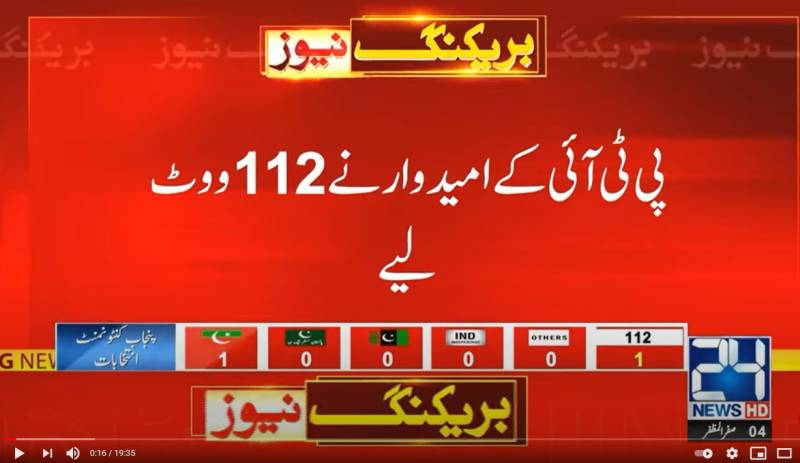 Unofficial results of cantonment board polls