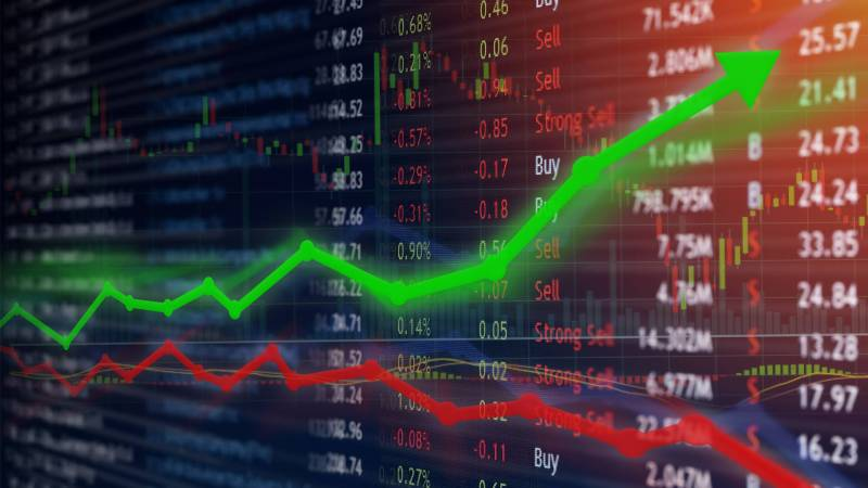 Share prices gain 485 points at PSX